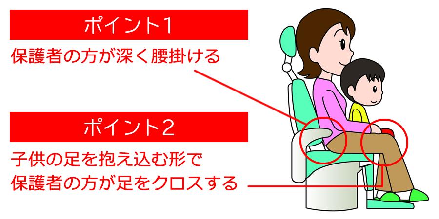 ポイント1:保護者の方が深く腰掛ける。ポイント2:子供の足を抱え込む形で保護者の方が足をクロスする。おおてまち耳鼻咽喉科